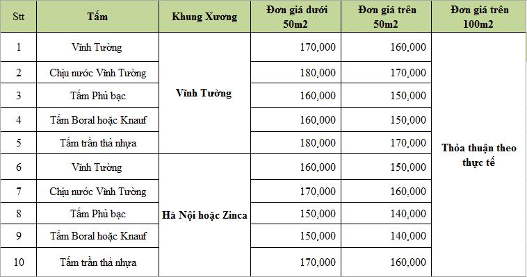 Giá trần thạch cao
